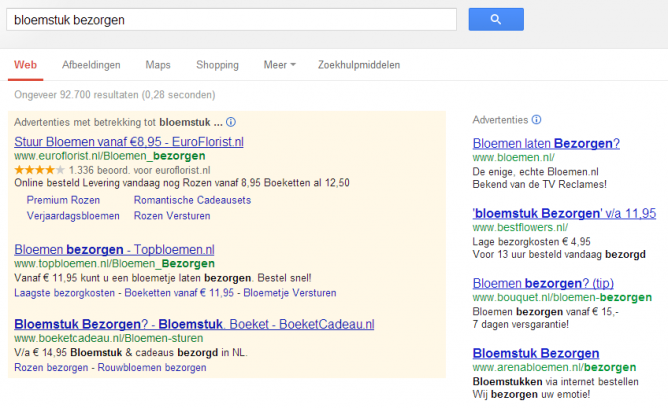 wat-is-google-adwords