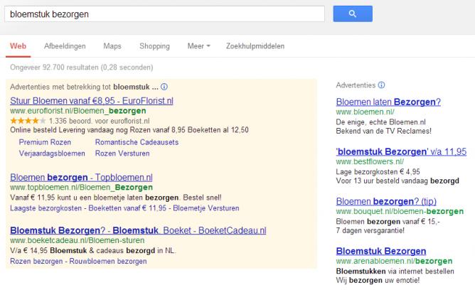 wat-is-google-adwords